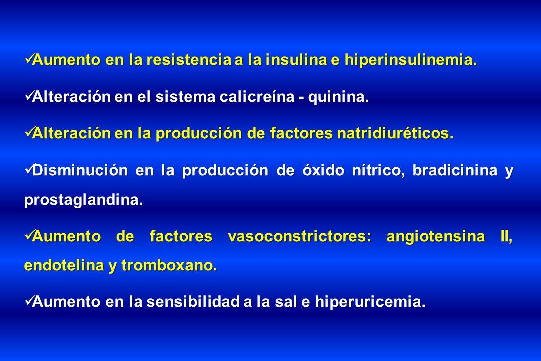 Aumento en la resistencia a la insulina e hiperinsulinemia. Aumento en la resistencia a la insulina e hiperinsulinemia. Alteración en el sistema calic