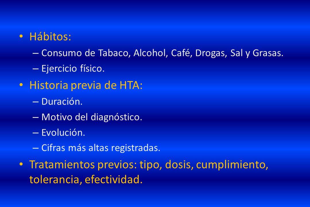 Hábitos: – Consumo de Tabaco, Alcohol, Café, Drogas, Sal y Grasas. – Ejercicio físico. Historia previa de HTA: – Duración. – Motivo del diagnóstico. –