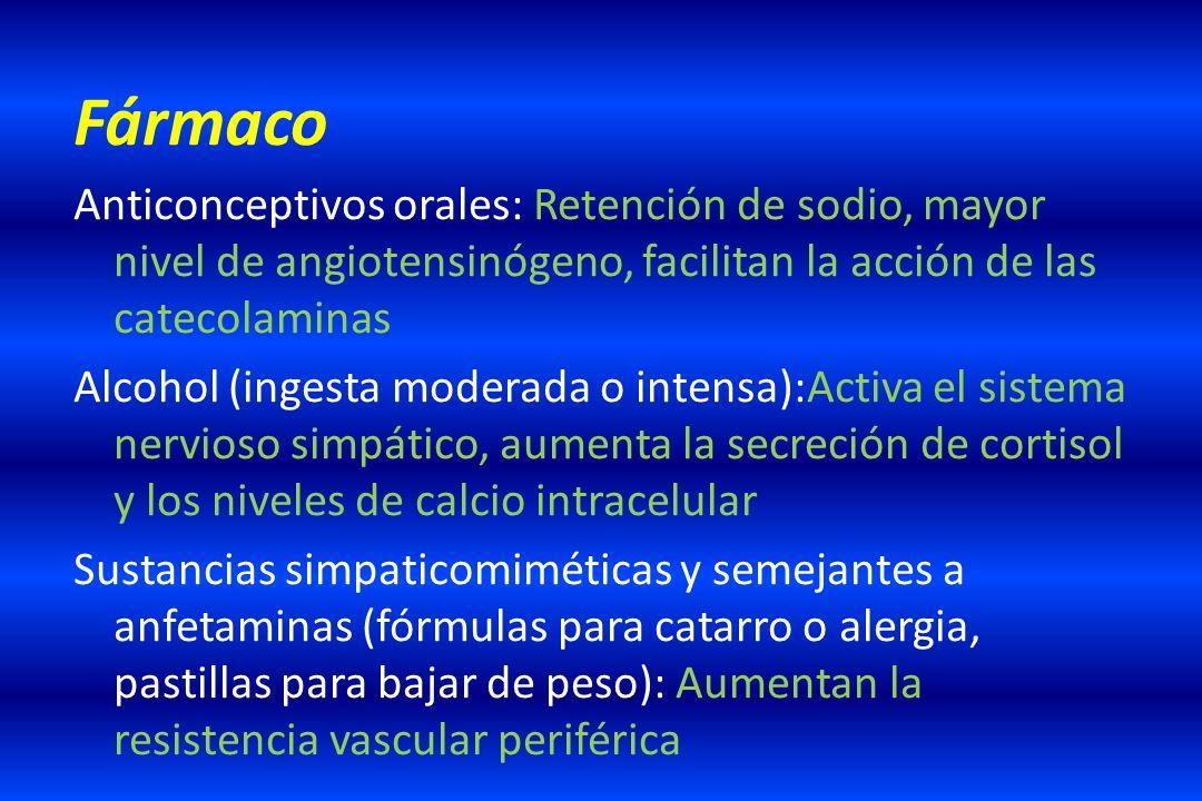Fármaco Anticonceptivos orales: Retención de sodio, mayor nivel de angiotensinógeno, facilitan la acción de las catecolaminas Alcohol (ingesta moderad