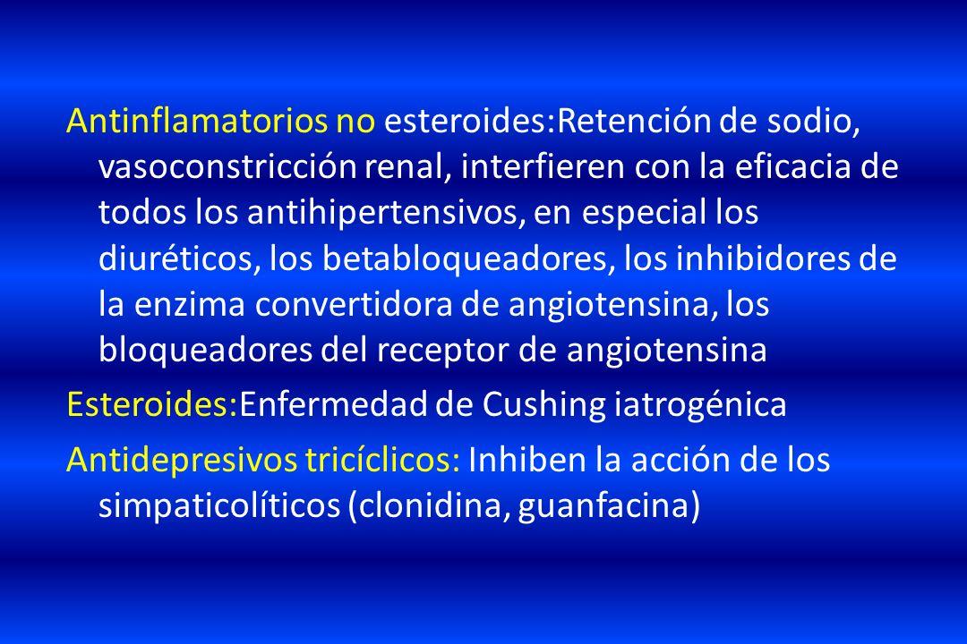 Antinflamatorios no esteroides:Retención de sodio, vasoconstricción renal, interfieren con la eficacia de todos los antihipertensivos, en especial los