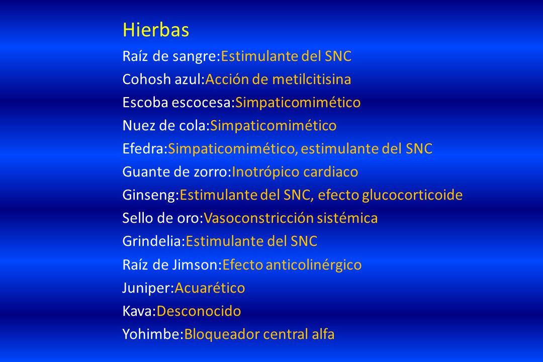 Hierbas Raíz de sangre:Estimulante del SNC Cohosh azul:Acción de metilcitisina Escoba escocesa:Simpaticomimético Nuez de cola:Simpaticomimético Efedra