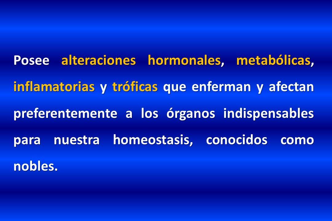 JNC 7 Indicaciones obligatorias para clases específicas de fármacos Modificaciones del estilo de vida para el manejo de Hipertensión (*) ModificaciónRecomendación Rango Aprox.