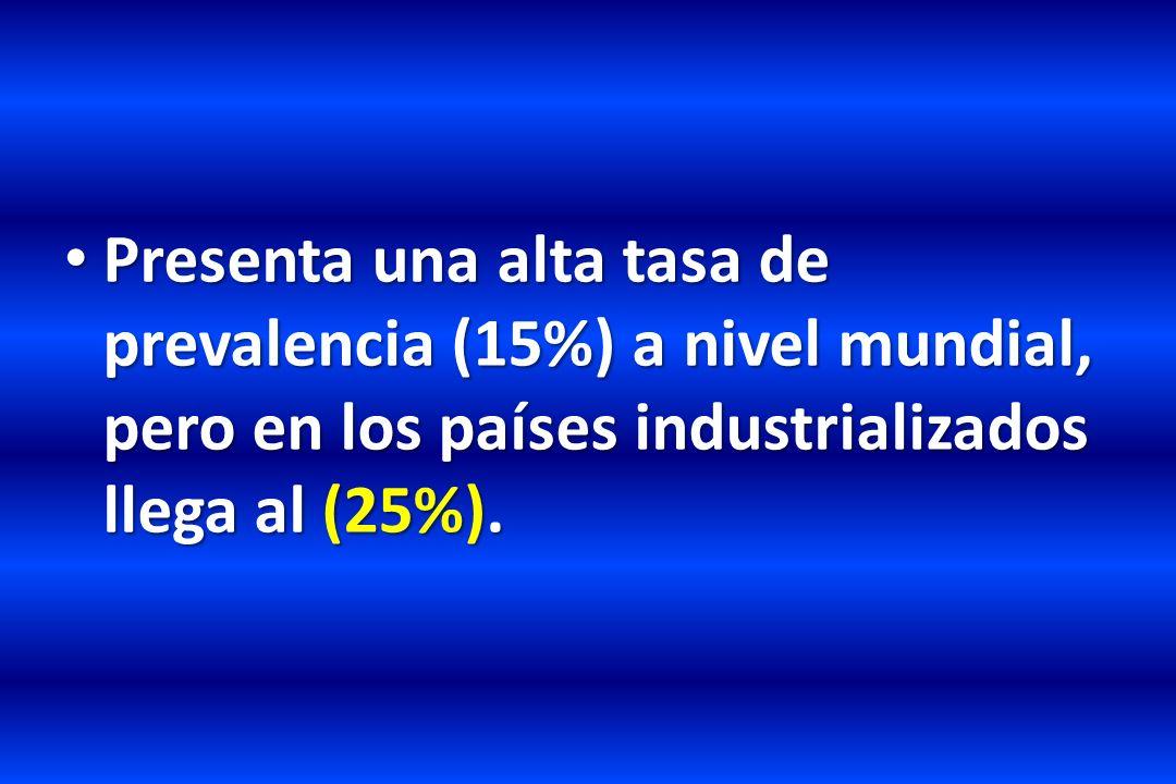 Presenta una alta tasa de prevalencia (15%) a nivel mundial, pero en los países industrializados llega al (25%). Presenta una alta tasa de prevalencia