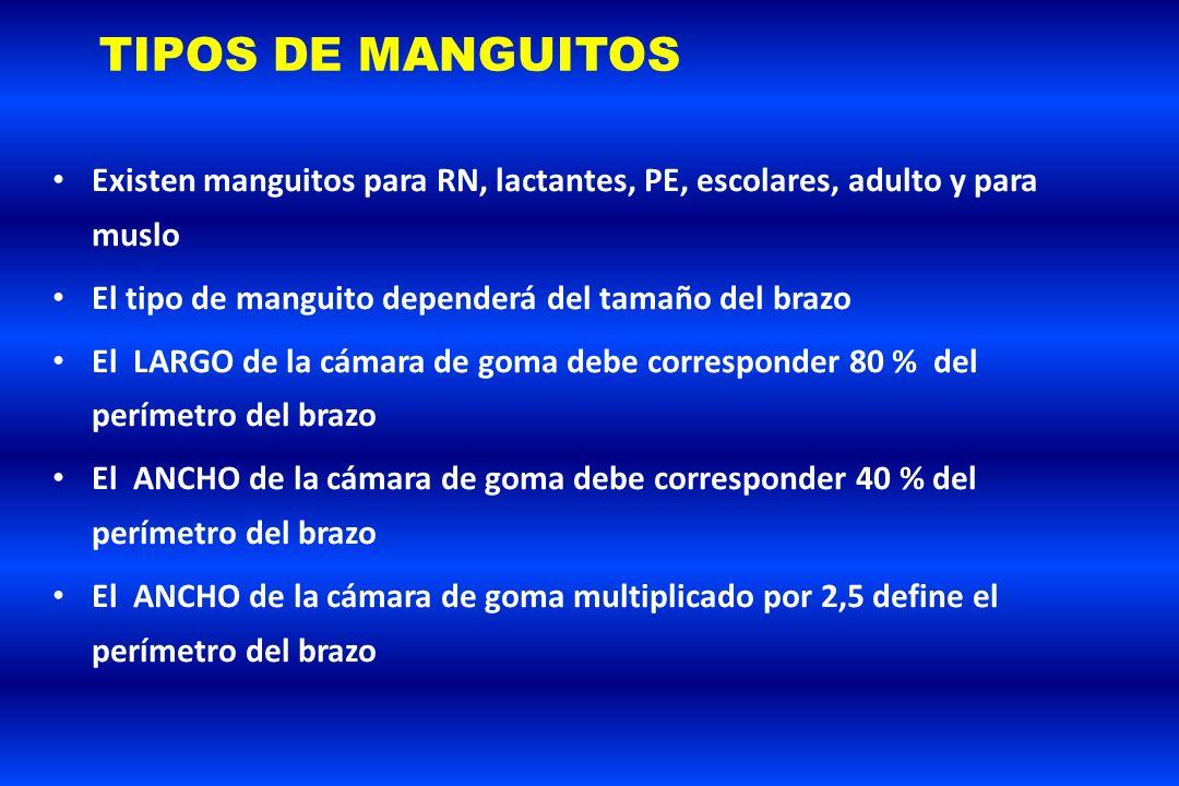 Existen manguitos para RN, lactantes, PE, escolares, adulto y para muslo El tipo de manguito dependerá del tamaño del brazo El LARGO de la cámara de g