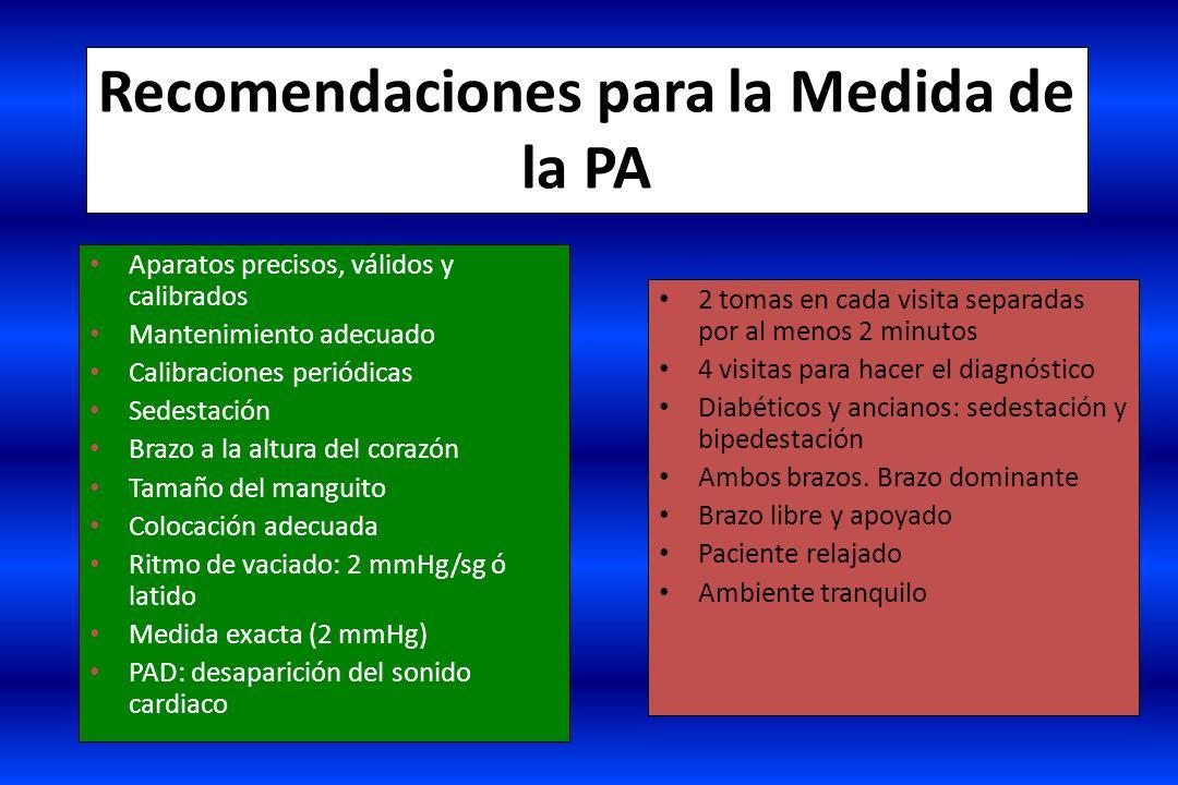 Recomendaciones para la Medida de la PA Aparatos precisos, válidos y calibrados Mantenimiento adecuado Calibraciones periódicas Sedestación Brazo a la