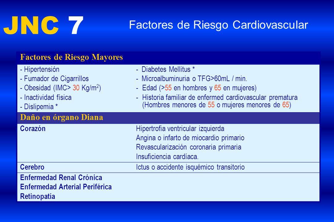 JNC 7 Factores de Riesgo Cardiovascular Factores de Riesgo Mayores - Hipertensión - Fumador de Cigarrillos - Obesidad (IMC> 30 Kg/m 2 ) - Inactividad