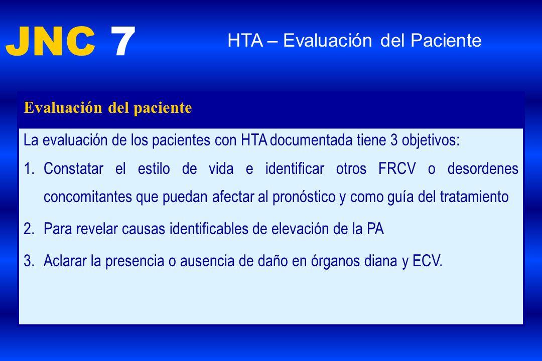JNC 7 HTA – Evaluación del Paciente Evaluación del paciente La evaluación de los pacientes con HTA documentada tiene 3 objetivos: 1.Constatar el estil