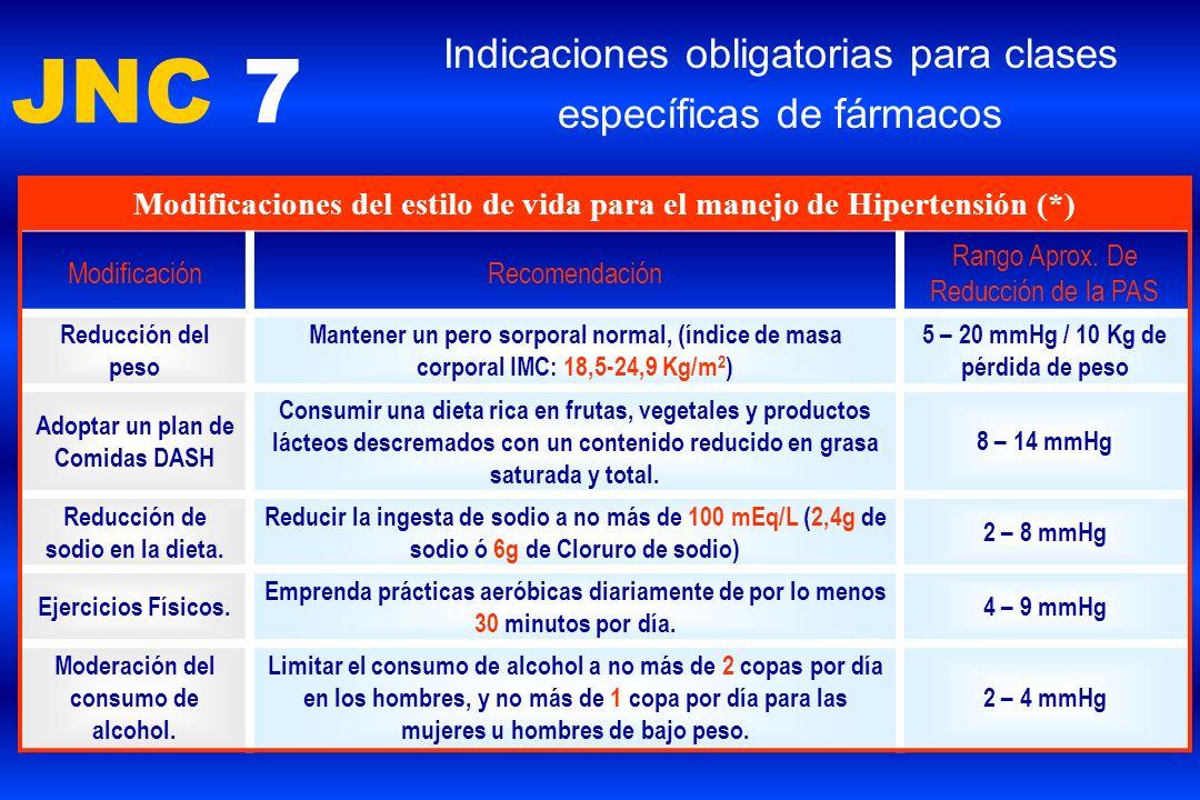 JNC 7 Indicaciones obligatorias para clases específicas de fármacos Modificaciones del estilo de vida para el manejo de Hipertensión (*) ModificaciónR