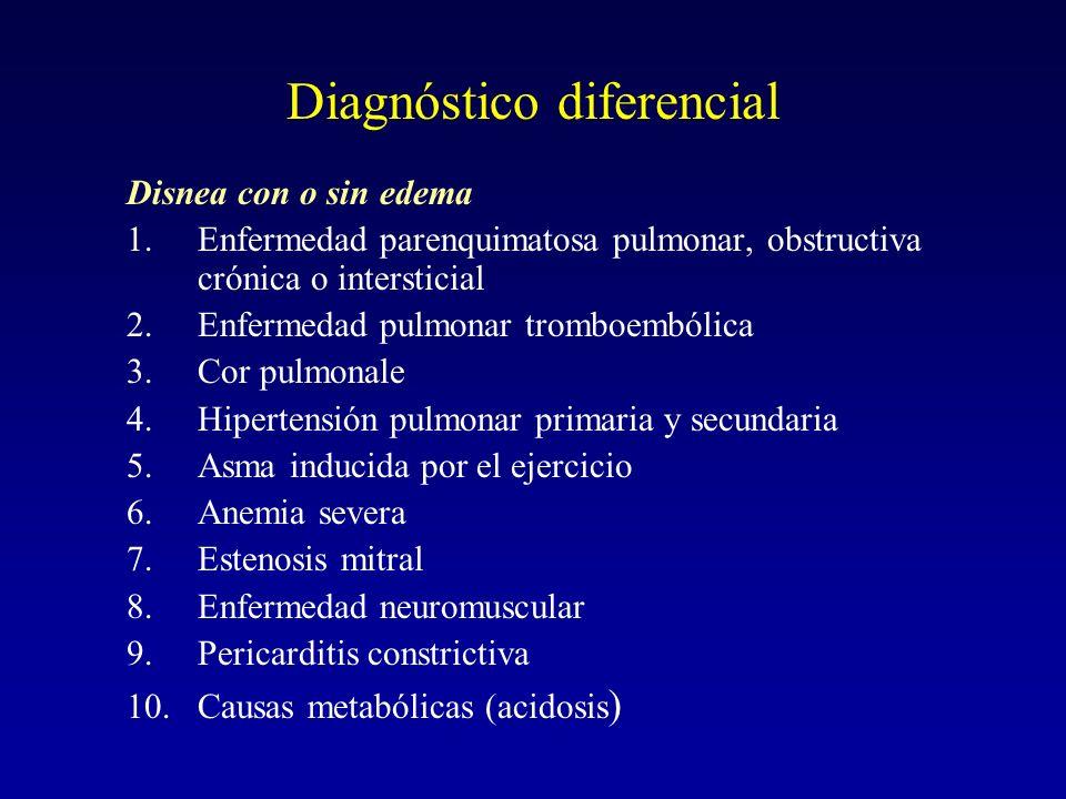 Diagnóstico diferencial Disnea con o sin edema 1.Enfermedad parenquimatosa pulmonar, obstructiva crónica o intersticial 2.Enfermedad pulmonar tromboem