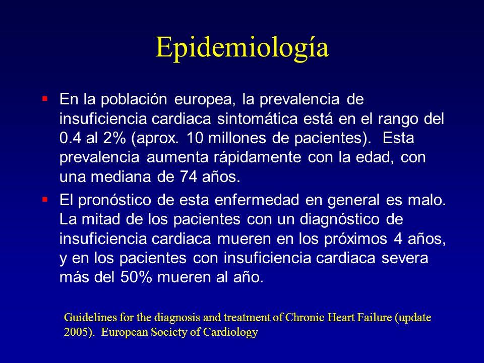 Epidemiología En la población europea, la prevalencia de insuficiencia cardiaca sintomática está en el rango del 0.4 al 2% (aprox. 10 millones de paci