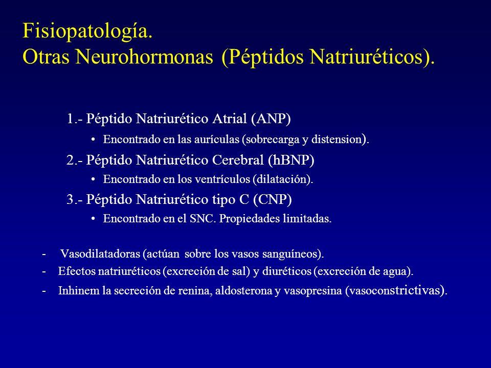 Fisiopatología. Otras Neurohormonas (Péptidos Natriuréticos). 1.- Péptido Natriurético Atrial (ANP) Encontrado en las aurículas (sobrecarga y distensi