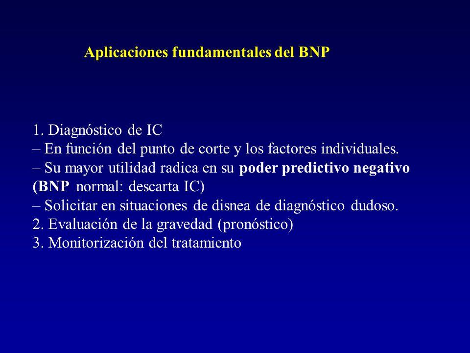 Aplicaciones fundamentales del BNP 1. Diagnóstico de IC – En función del punto de corte y los factores individuales. – Su mayor utilidad radica en su