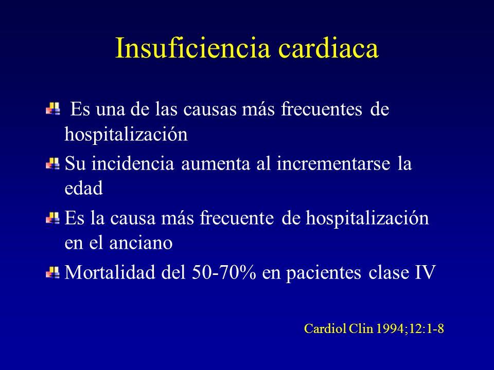 Es una de las causas más frecuentes de hospitalización Su incidencia aumenta al incrementarse la edad Es la causa más frecuente de hospitalización en