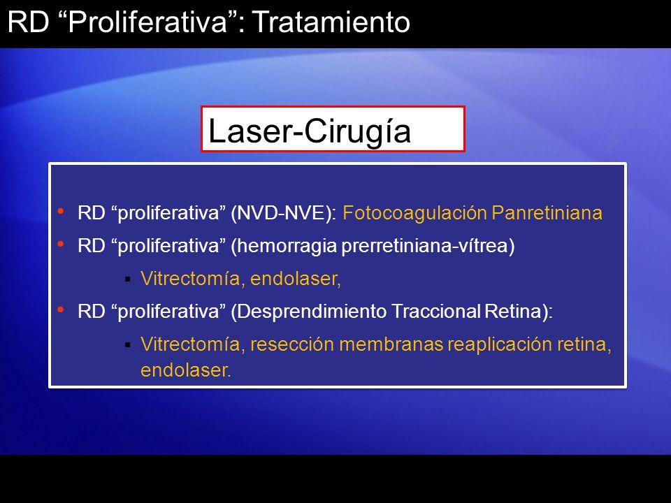 RD Proliferativa: Tratamiento Laser-Cirugía RD proliferativa (NVD-NVE): Fotocoagulación Panretiniana RD proliferativa (hemorragia prerretiniana-vítrea