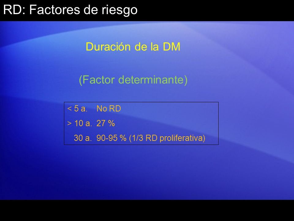 RD: Factores de riesgo Duración de la DM (Factor determinante) < 5 a.No RD > 10 a. 27 % 30 a.90-95 % (1/3 RD proliferativa)
