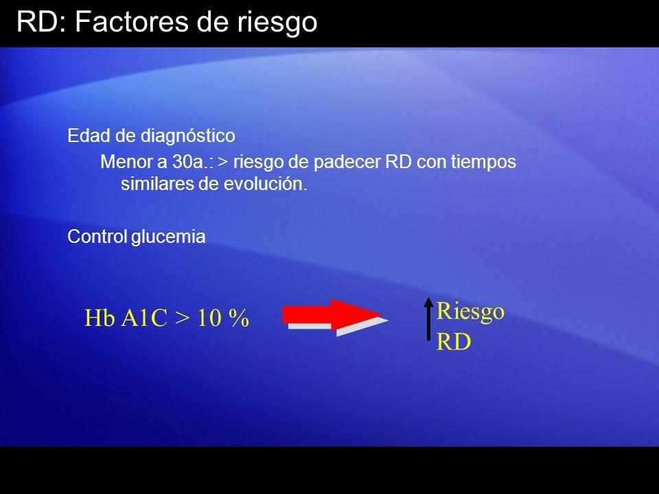 RD: Factores de riesgo Edad de diagnóstico Menor a 30a.: > riesgo de padecer RD con tiempos similares de evolución. Control glucemia Hb A1C > 10 % Rie