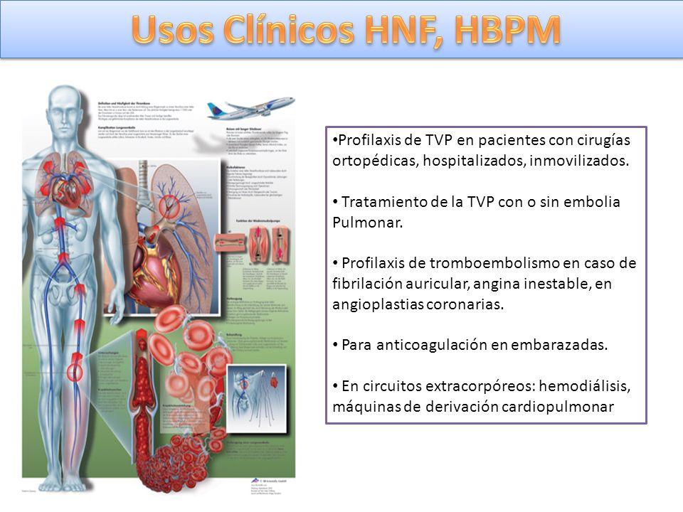 Profilaxis de TVP en pacientes con cirugías ortopédicas, hospitalizados, inmovilizados. Tratamiento de la TVP con o sin embolia Pulmonar. Profilaxis d