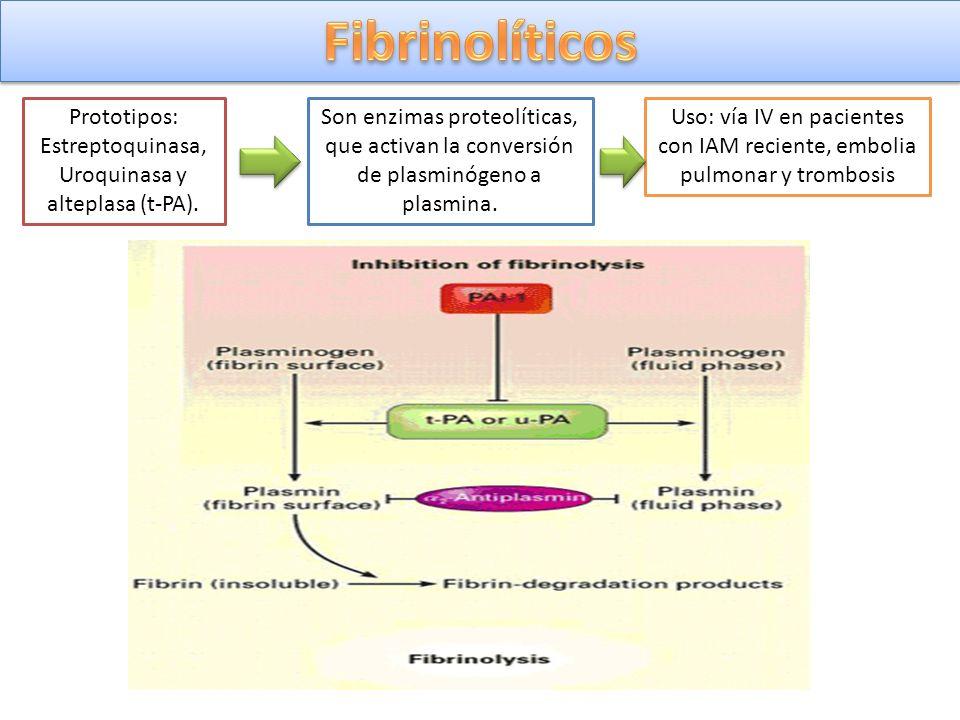 Prototipos: Estreptoquinasa, Uroquinasa y alteplasa (t-PA). Son enzimas proteolíticas, que activan la conversión de plasminógeno a plasmina. Uso: vía
