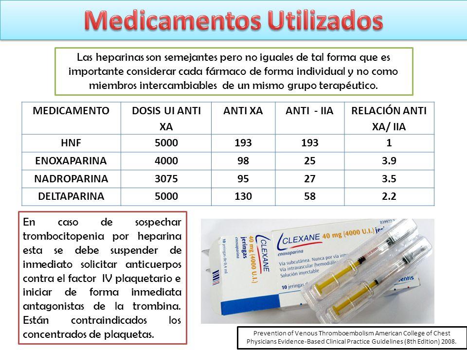 MEDICAMENTO DOSIS UI ANTI XA ANTI XAANTI - IIA RELACIÓN ANTI XA/ IIA HNF5000193 1 ENOXAPARINA400098253.9 NADROPARINA307595273.5 DELTAPARINA5000130582.