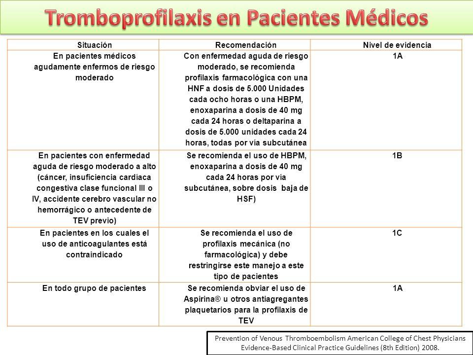SituaciónRecomendaciónNivel de evidencia En pacientes médicos agudamente enfermos de riesgo moderado Con enfermedad aguda de riesgo moderado, se recom