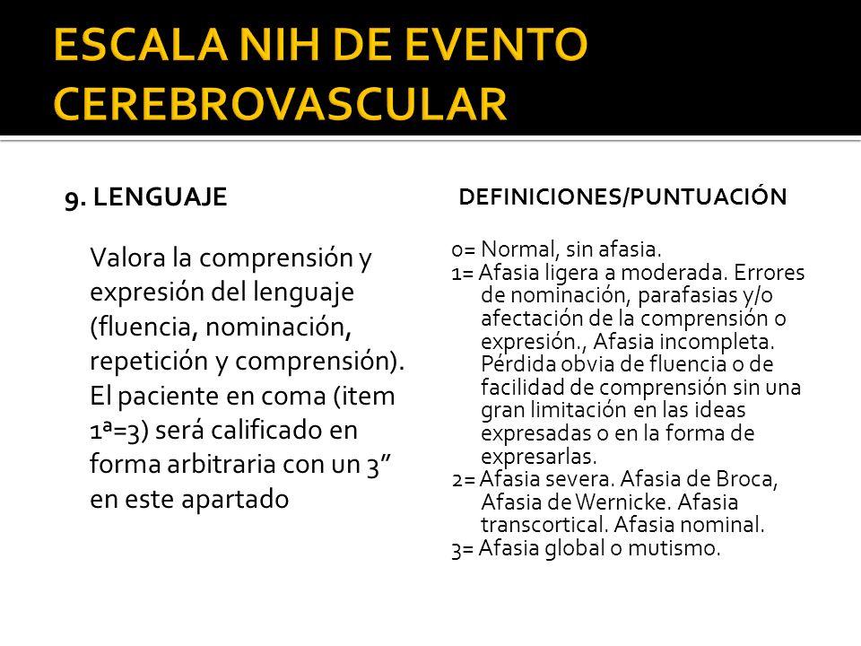 9. LENGUAJE Valora la comprensión y expresión del lenguaje (fluencia, nominación, repetición y comprensión). El paciente en coma (item 1ª=3) será cali