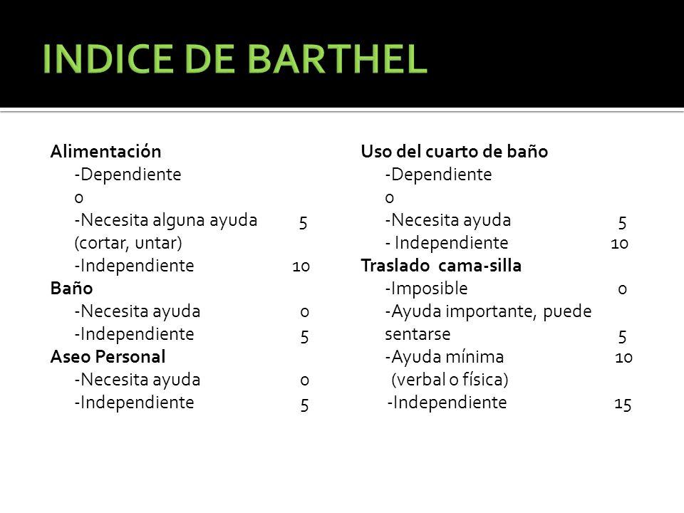 Alimentación -Dependiente 0 -Necesita alguna ayuda 5 (cortar, untar) -Independiente 10 Baño -Necesita ayuda 0 -Independiente 5 Aseo Personal -Necesita