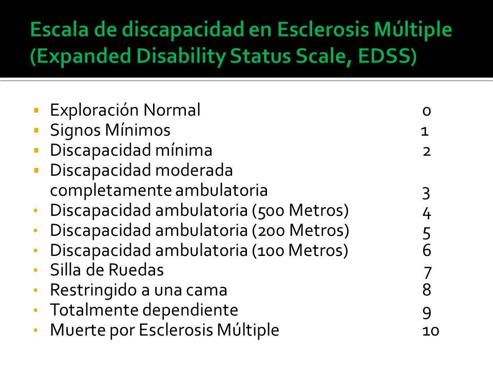Exploración Normal0 Signos Mínimos 1 Discapacidad mínima2 Discapacidad moderada completamente ambulatoria3 Discapacidad ambulatoria (500 Metros)4 Disc