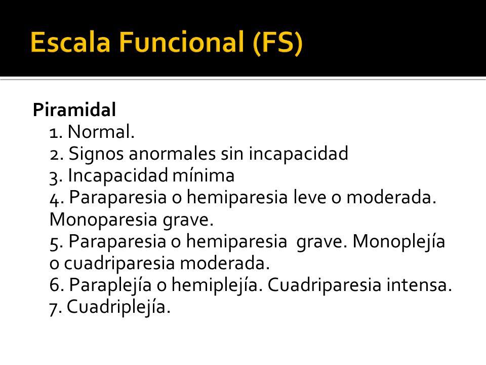 Piramidal 1. Normal. 2. Signos anormales sin incapacidad 3. Incapacidad mínima 4. Paraparesia o hemiparesia leve o moderada. Monoparesia grave. 5. Par