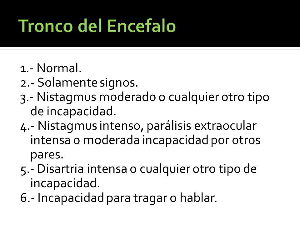 1.- Normal. 2.- Solamente signos. 3.- Nistagmus moderado o cualquier otro tipo de incapacidad. 4.- Nistagmus intenso, parálisis extraocular intensa o