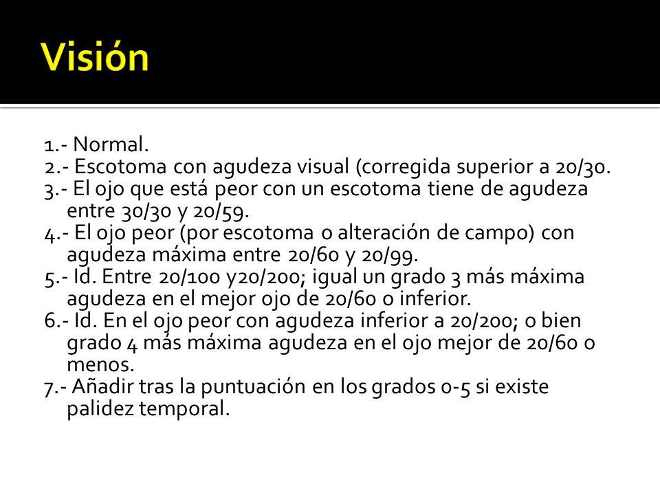 1.- Normal. 2.- Escotoma con agudeza visual (corregida superior a 20/30. 3.- El ojo que está peor con un escotoma tiene de agudeza entre 30/30 y 20/59