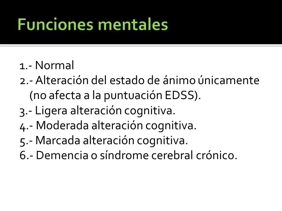 1.- Normal 2.- Alteración del estado de ánimo únicamente (no afecta a la puntuación EDSS). 3.- Ligera alteración cognitiva. 4.- Moderada alteración co