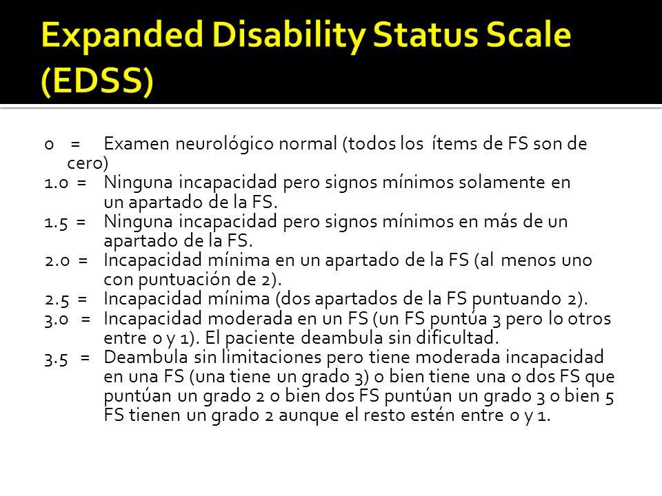 0 = Examen neurológico normal (todos los ítems de FS son de cero) 1.0 = Ninguna incapacidad pero signos mínimos solamente en un apartado de la FS. 1.5