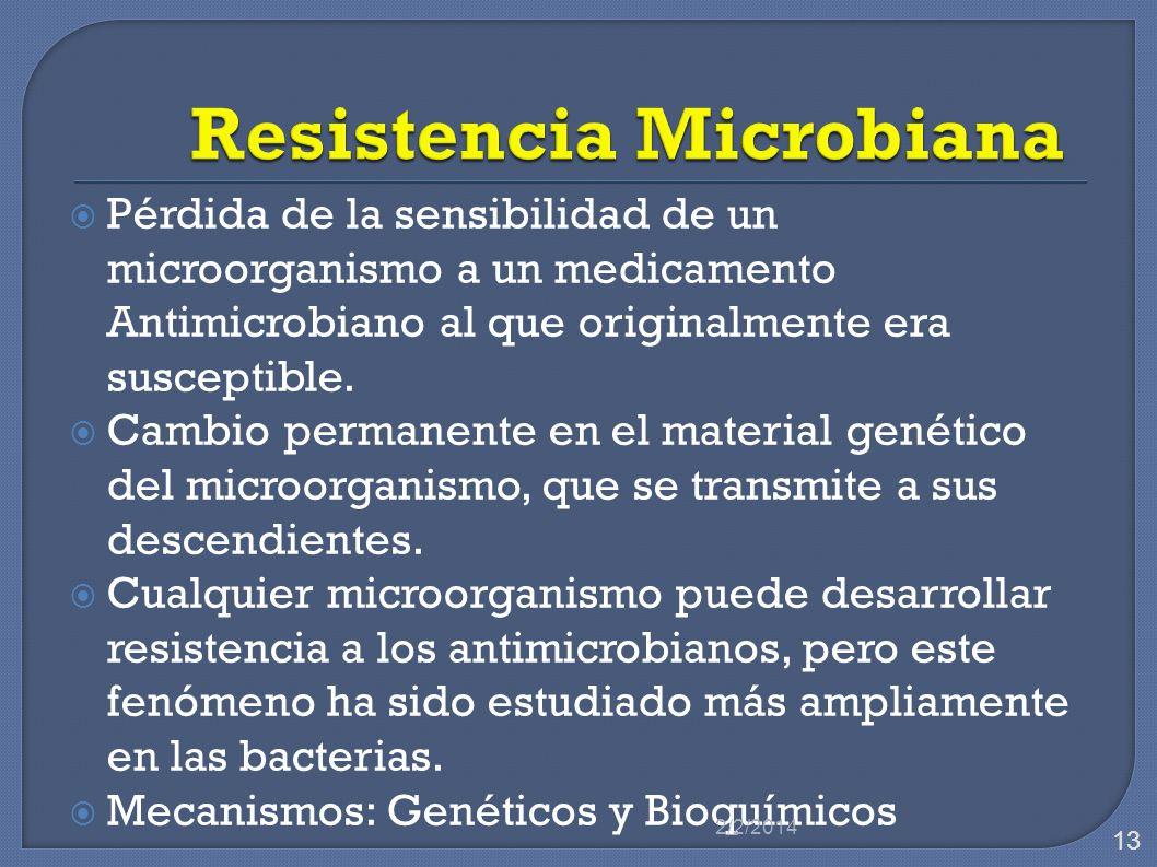Pérdida de la sensibilidad de un microorganismo a un medicamento Antimicrobiano al que originalmente era susceptible. Cambio permanente en el material