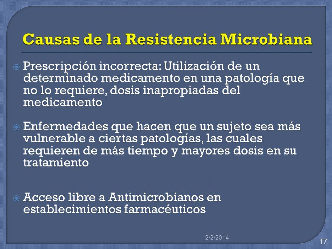 Prescripción incorrecta: Utilización de un determinado medicamento en una patología que no lo requiere, dosis inapropiadas del medicamento Enfermedade
