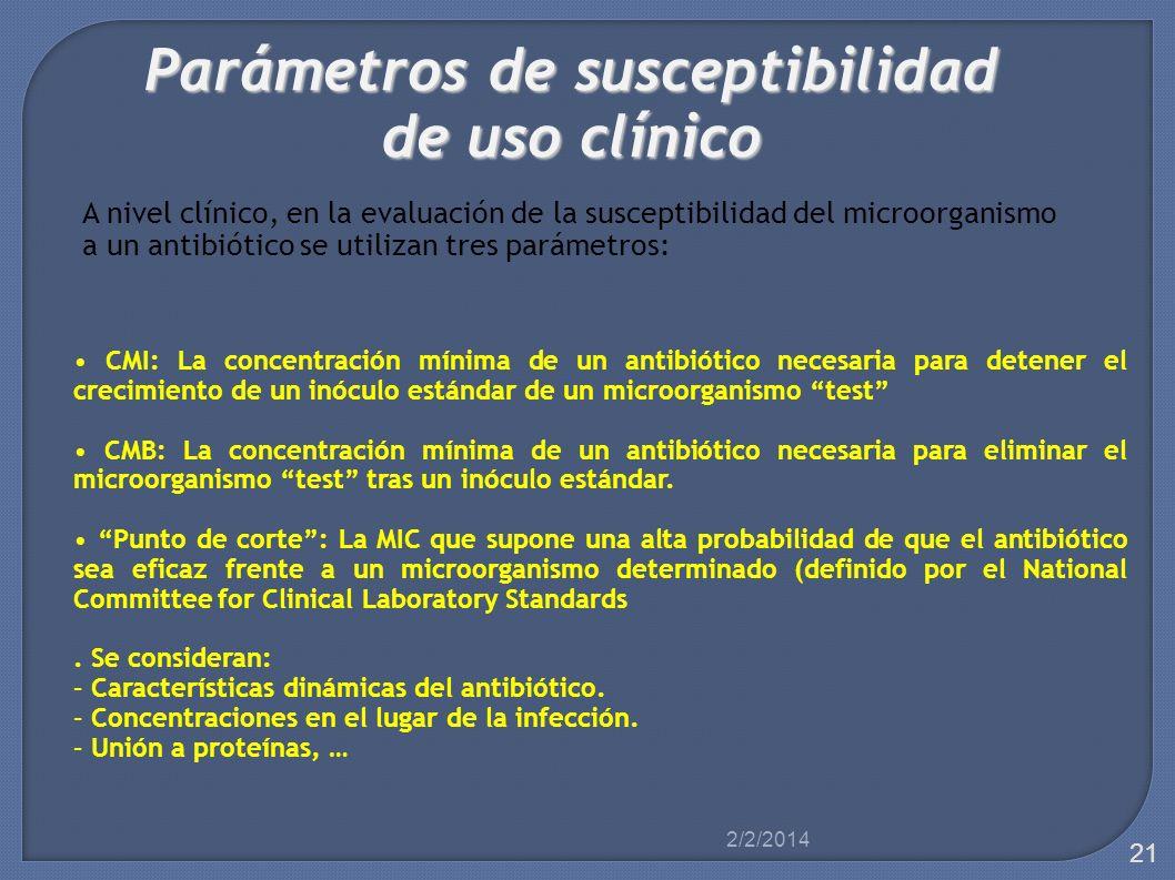 Parámetros de susceptibilidad de uso clínico CMI: La concentración mínima de un antibiótico necesaria para detener el crecimiento de un inóculo estánd