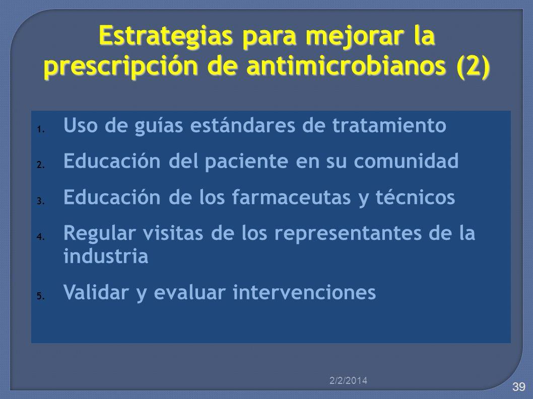Estrategias para mejorar la prescripción de antimicrobianos (2) Estrategias para mejorar la prescripción de antimicrobianos (2) 1. Uso de guías estánd