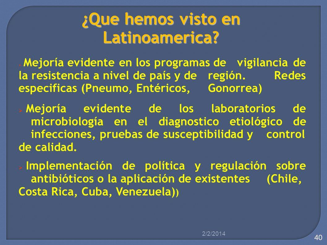 ¿Que hemos visto en Latinoamerica? Mejoría evidente en los programas de vigilancia de la resistencia a nivel de país y de región. Redes especificas (P