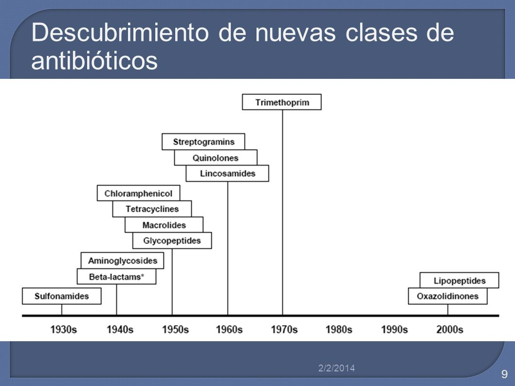 Criterios para resistencia/ Implicaciones en Salud Pública 1.