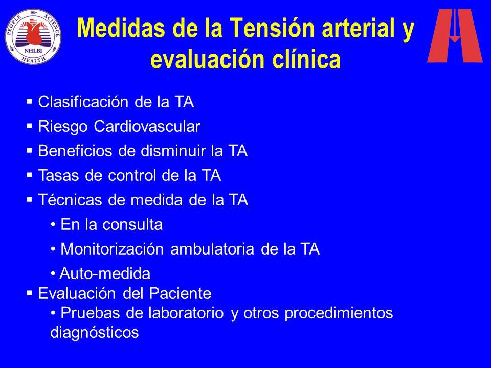 Medidas de la Tensión arterial y evaluación clínica Clasificación de la TA Riesgo Cardiovascular Beneficios de disminuir la TA Tasas de control de la