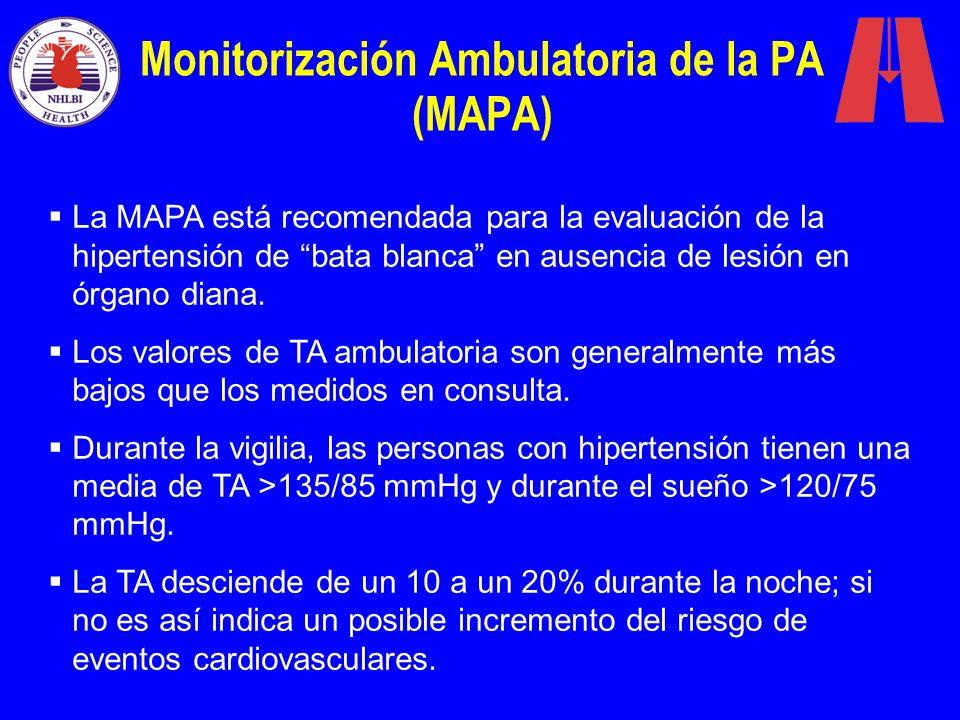 Monitorización Ambulatoria de la PA (MAPA) La MAPA está recomendada para la evaluación de la hipertensión de bata blanca en ausencia de lesión en órga
