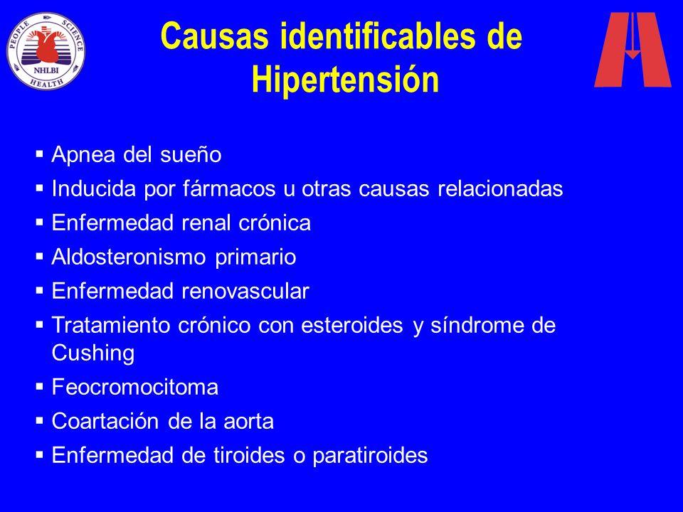 Causas identificables de Hipertensión Apnea del sueño Inducida por fármacos u otras causas relacionadas Enfermedad renal crónica Aldosteronismo primar