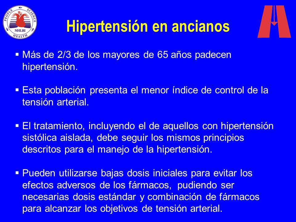 Hipertensión en ancianos Más de 2/3 de los mayores de 65 años padecen hipertensión. Esta población presenta el menor índice de control de la tensión a