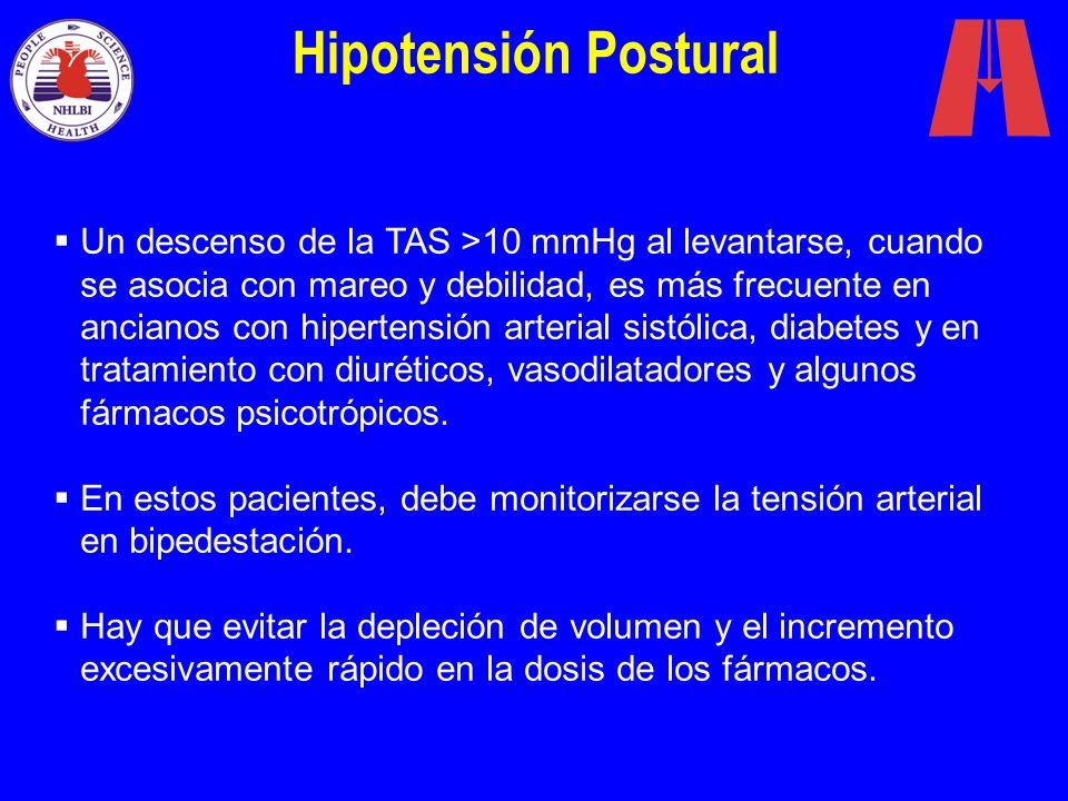 Hipotensión Postural Un descenso de la TAS >10 mmHg al levantarse, cuando se asocia con mareo y debilidad, es más frecuente en ancianos con hipertensi