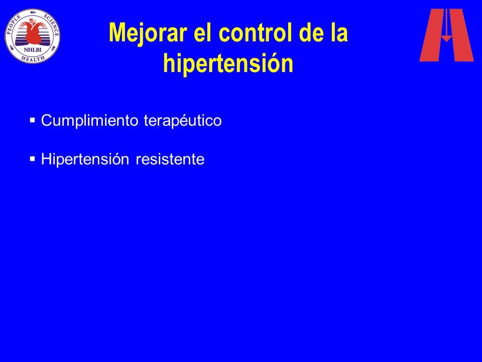 Mejorar el control de la hipertensión Cumplimiento terapéutico Hipertensión resistente