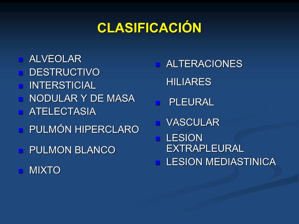CLASIFICACIÓN ALVEOLAR ALVEOLAR DESTRUCTIVO DESTRUCTIVO INTERSTICIAL INTERSTICIAL NODULAR Y DE MASA NODULAR Y DE MASA ATELECTASIA ATELECTASIA PULMÓN H