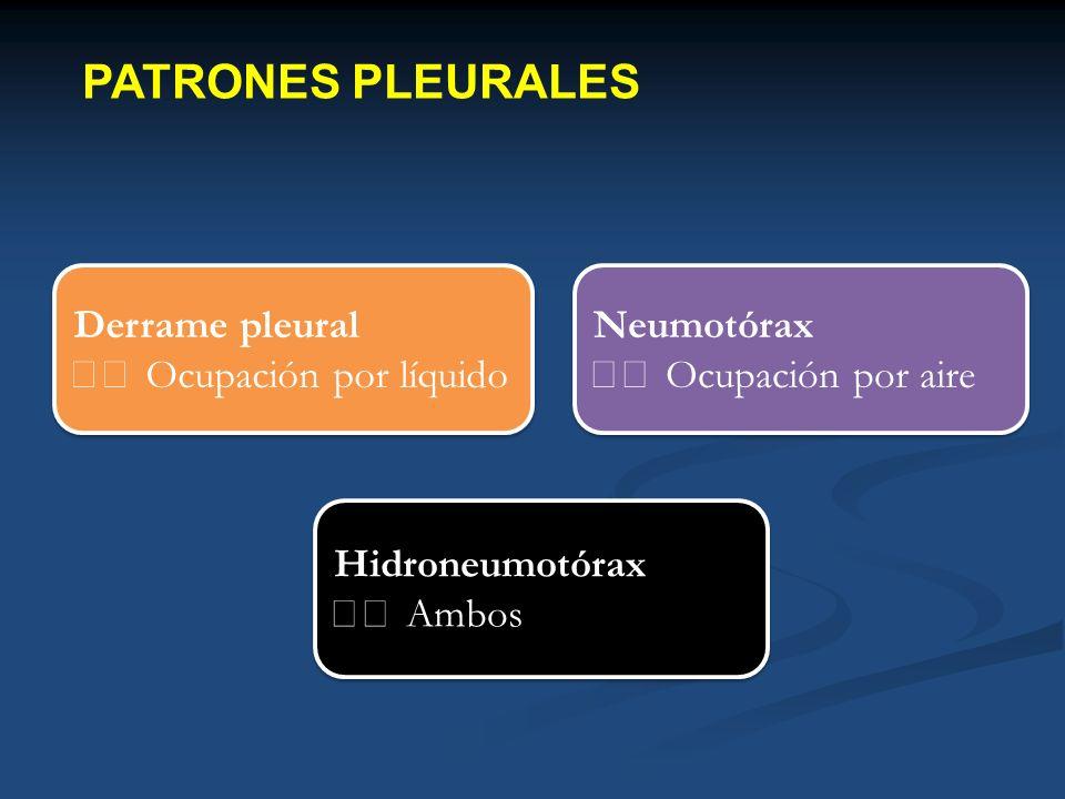 PATRONES PLEURALES Derrame pleural Ocupación por líquido Derrame pleural Ocupación por líquido Hidroneumotórax Ambos Hidroneumotórax Ambos Neumotórax