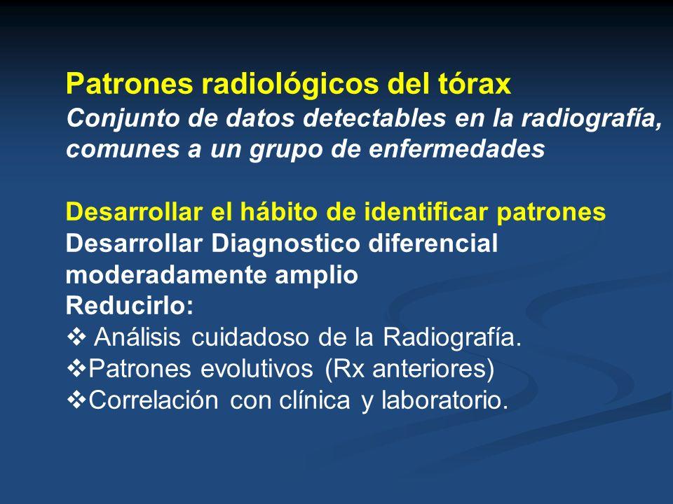 Patrones radiológicos del tórax Conjunto de datos detectables en la radiografía, comunes a un grupo de enfermedades Desarrollar el hábito de identific