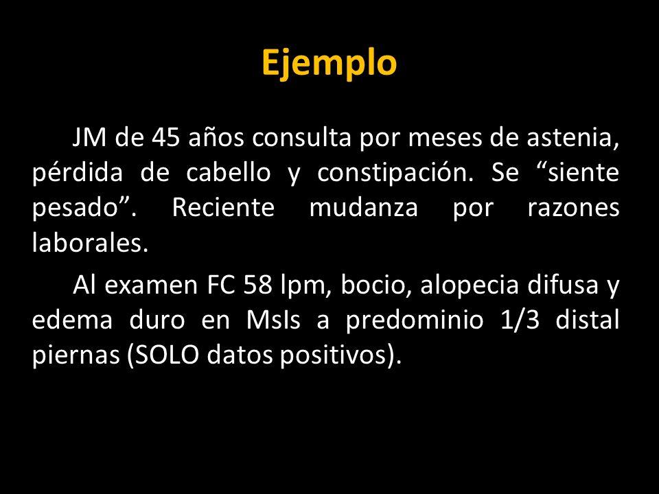 Ejemplo SubjetivoObjetivoAnálisis AsteniaBradicardia¿Hipotiroidismo.