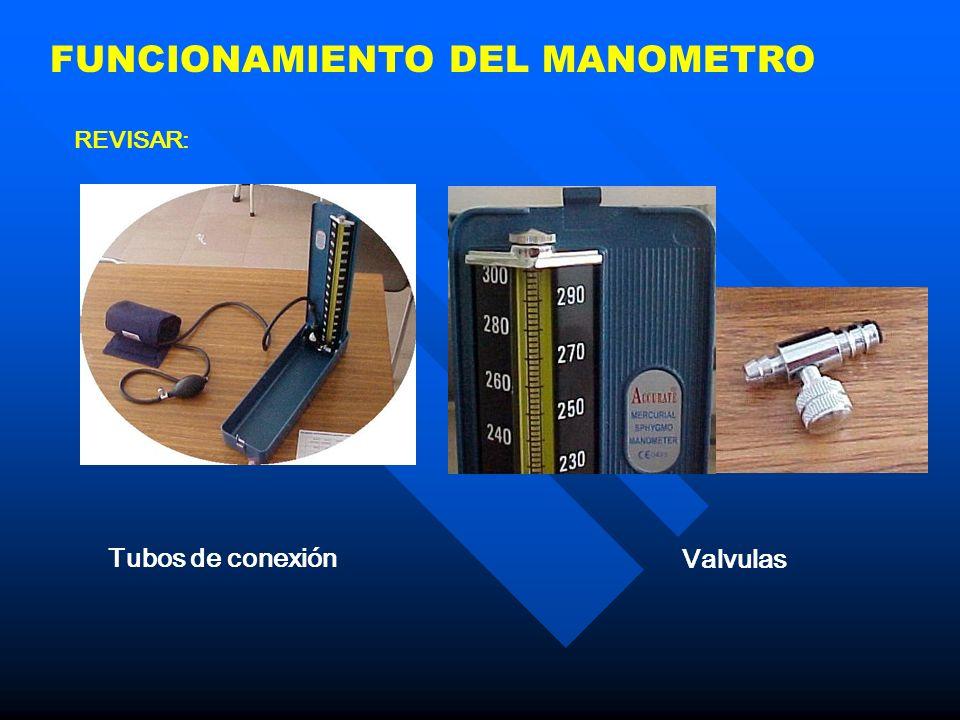 FUNCIONAMIENTO DEL MANOMETRO REVISAR: Tubos de conexión Valvulas