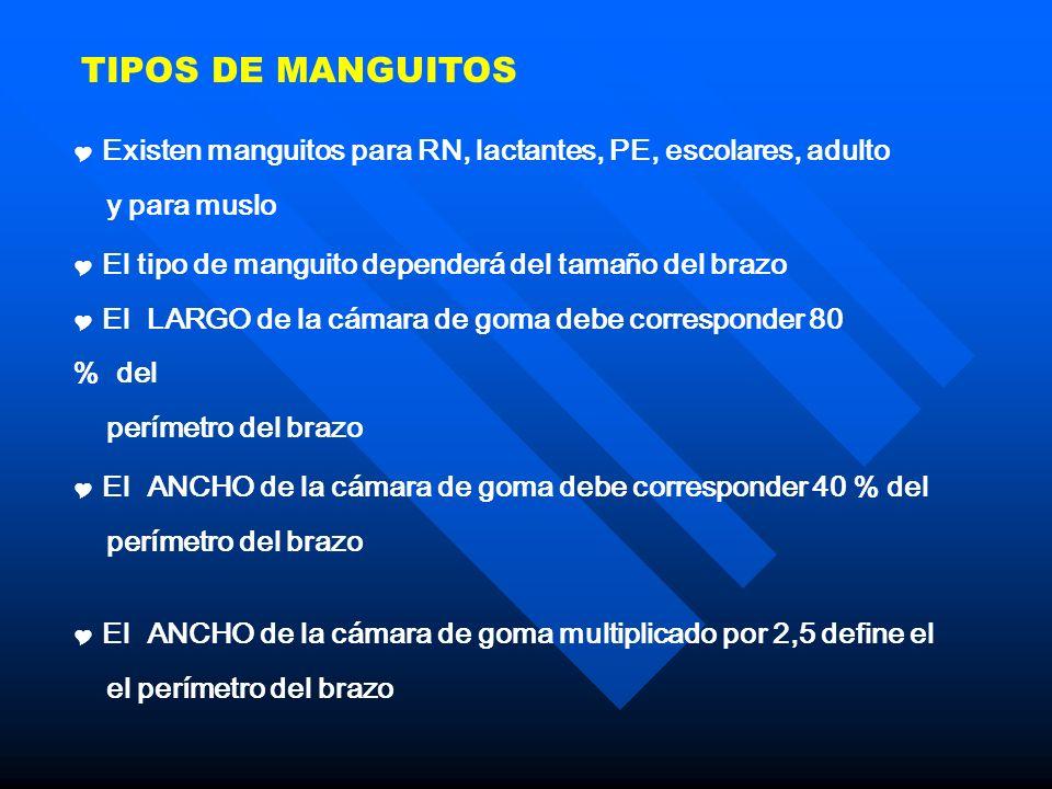 Existen manguitos para RN, lactantes, PE, escolares, adulto y para muslo El ANCHO de la cámara de goma multiplicado por 2,5 define el el perímetro del